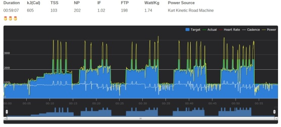 Sufferfest Fight Club on TrainerRoad