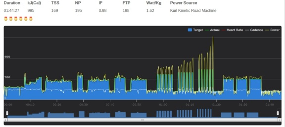Blender on TrainerRoad